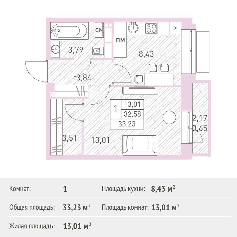 Продается 1-комнатная квартира, площадью 33.20 кв.м. Московская область, город Балашиха, микрорайон Железнодорожный, улица Калинина