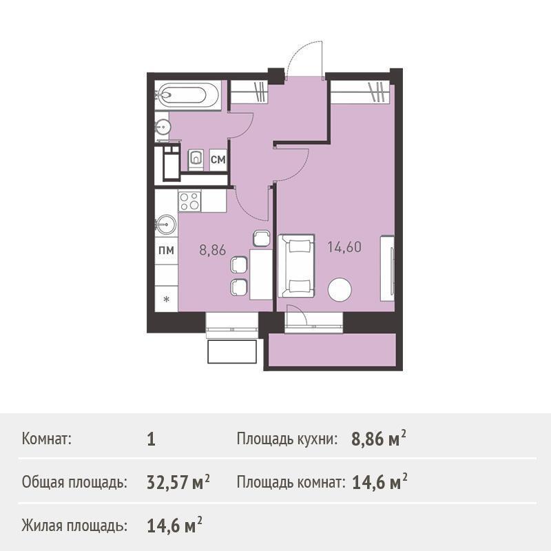 Продается 1-комнатная квартира, площадью 32.60 кв.м. Московская область, город Балашиха, микрорайон Железнодорожный, улица Калинина