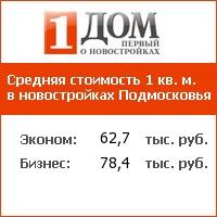 Стоимость новостроек в Московской области